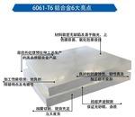 6061-T6合金铝板  中厚板