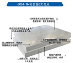 6061-T6合金鋁板  中厚板
