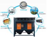 激光切割机滤筒式除尘器-萧阳环保