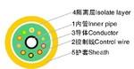二氧化碳气体保护半自动焊机电缆