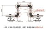 北京铝合金衬塑复合管材管件