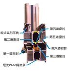 隔热铝型材断桥机