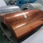 鋁單板原料
