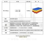 重庆铝单板_铝蜂窝板厂家价格