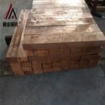 高強度模具廠家用進口鈹銅板