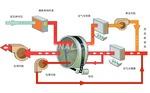 有机溶剂烟气冷凝器