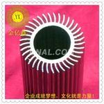 鋁型材生產廠