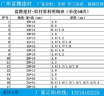 型材铝方管的规格表 详细