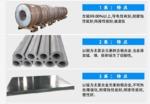 5356 H18焊絲成分 1.6