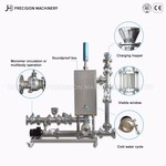 JH3000W20超聲波實驗均質設備