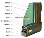 隔热断桥铝木复合门窗型材