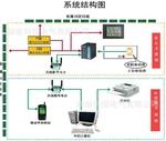 激光定位物联网无线控制系统