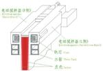 板坯結晶器電磁攪拌器