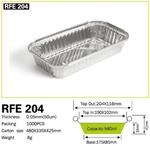 哪里生產餐盒用鋁箔