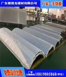 圆弧包柱铝单板-镂空雕刻透光铝板