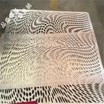 2.5mm材料噴涂鋁單板訂購