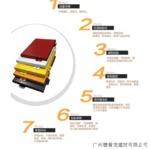 工程氟碳铝单板-2.0厚幕墙铝板定制