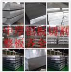 最近1060铝板的价格