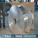 6061鋁帶價格是多少