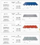 0.5mm厚铝卷皮每一公斤价格