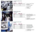 日本进口A6061P铝板 覆膜铝板