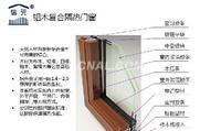 本公司供應鋁木復合節能門窗