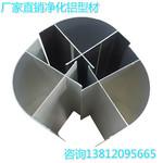 生產移動崗亭用鋁合金型材