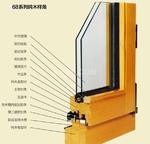 铝木复合门窗型材