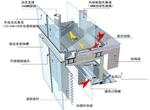 节能环保幕墙铝型材